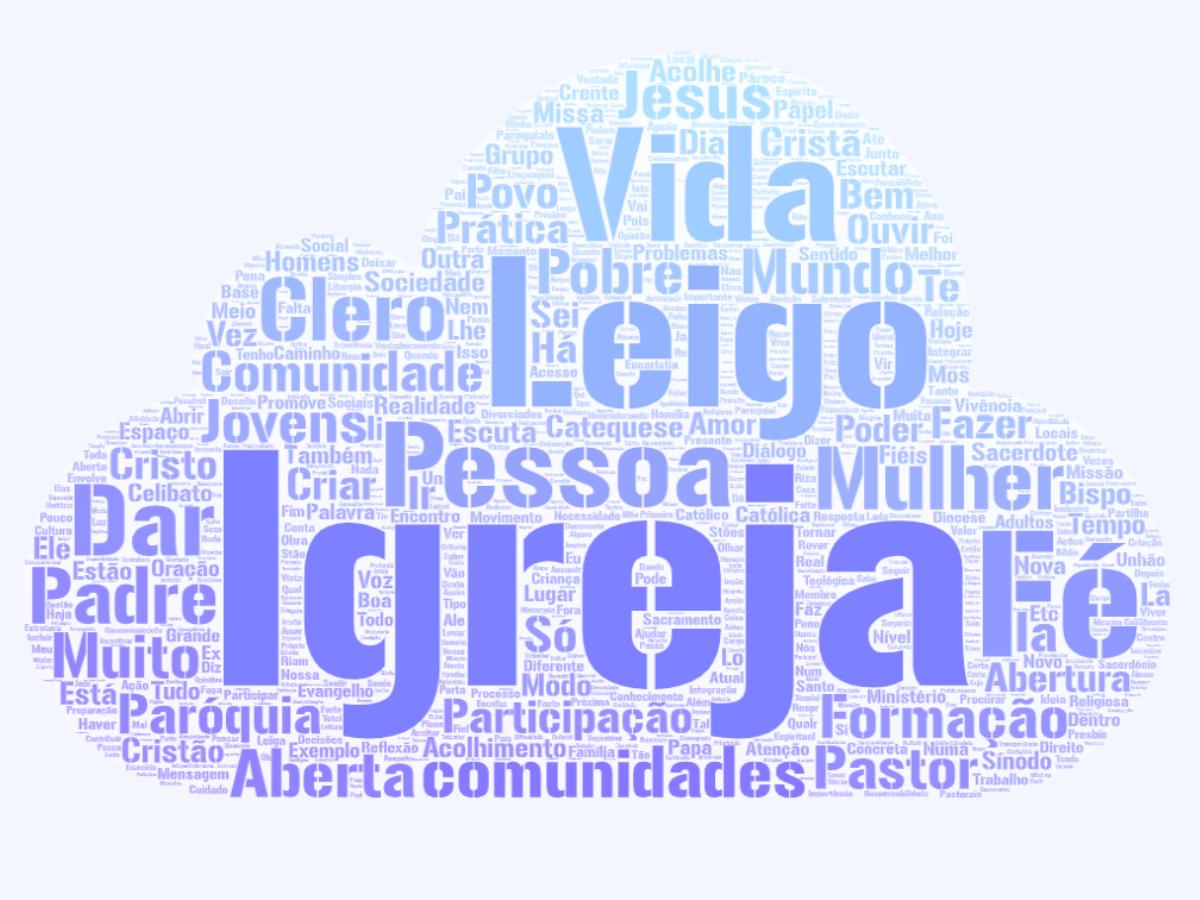 nuvem palavras inquerito sinodo